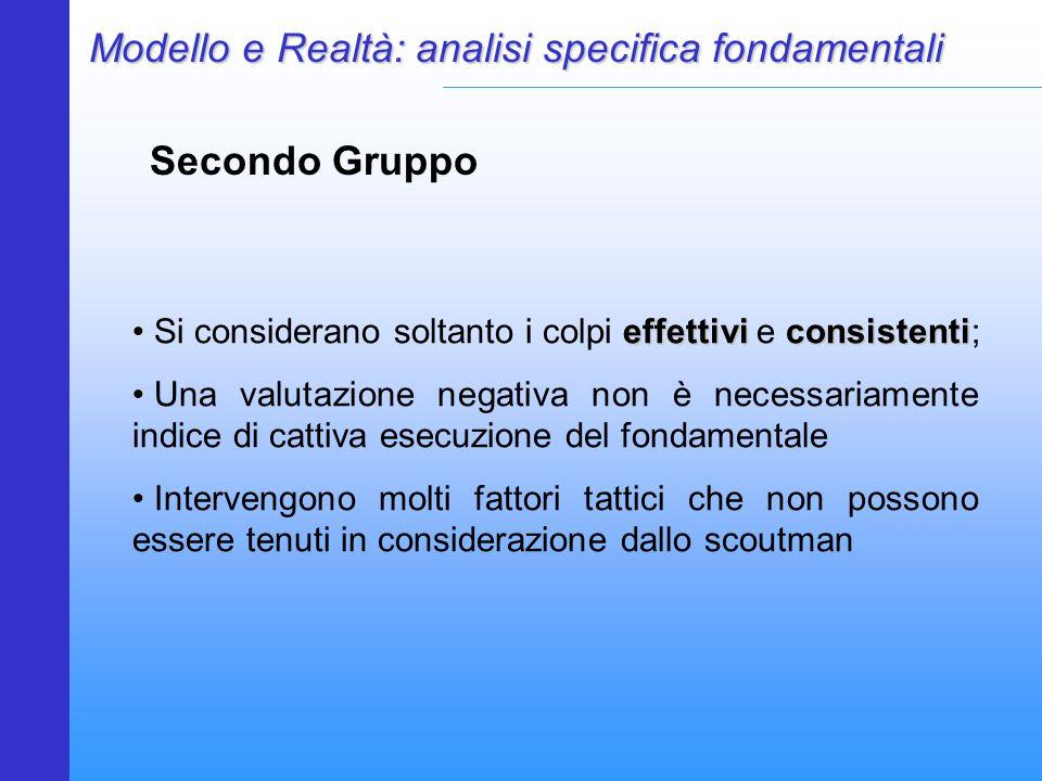 Modello e Realtà: analisi specifica fondamentali Secondo Gruppo effettiviconsistenti Si considerano soltanto i colpi effettivi e consistenti; Una valu
