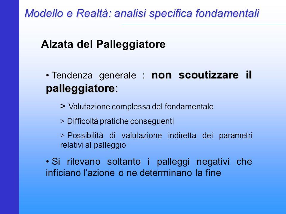 Modello e Realtà: analisi specifica fondamentali Alzata del Palleggiatore non scoutizzare il palleggiatore: Tendenza generale : non scoutizzare il pal