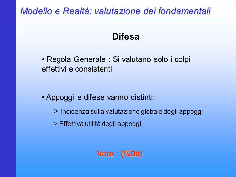 Modello e Realtà: valutazione dei fondamentali Difesa Regola Generale : Si valutano solo i colpi effettivi e consistenti Appoggi e difese vanno distin
