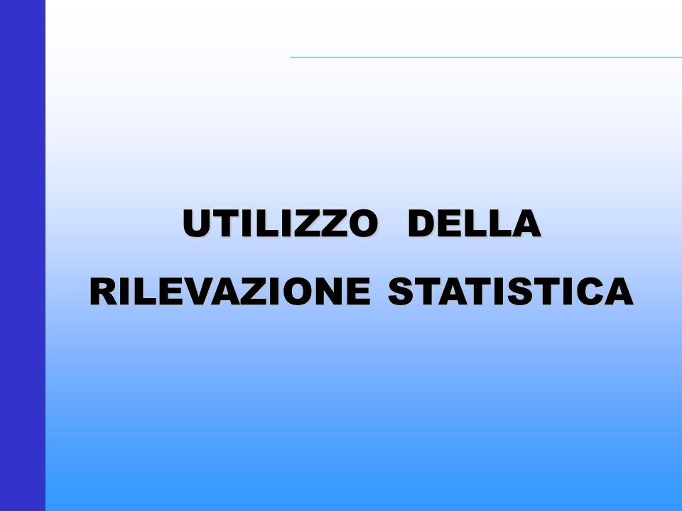 UTILIZZO DELLA RILEVAZIONE STATISTICA