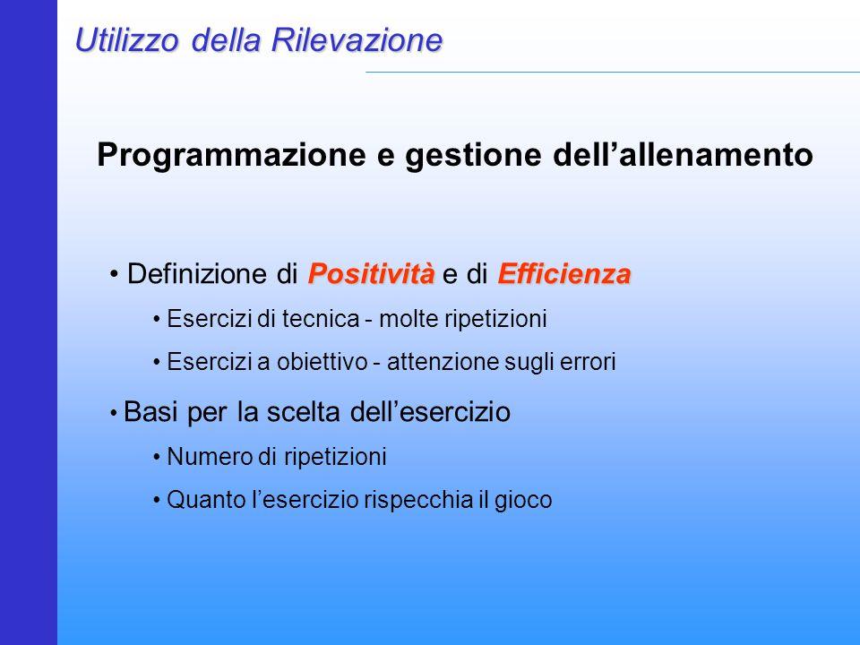 Programmazione e gestione dell'allenamento Utilizzo della Rilevazione PositivitàEfficienza Definizione di Positività e di Efficienza Esercizi di tecni