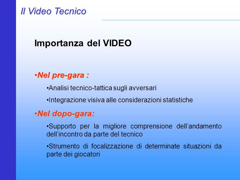 Il Video Tecnico Importanza del VIDEO Nel pre-gara :Nel pre-gara : Analisi tecnico-tattica sugli avversari Integrazione visiva alle considerazioni sta