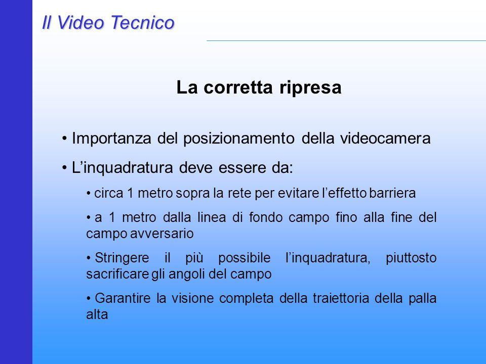 Il Video Tecnico La corretta ripresa Importanza del posizionamento della videocamera L'inquadratura deve essere da: circa 1 metro sopra la rete per ev