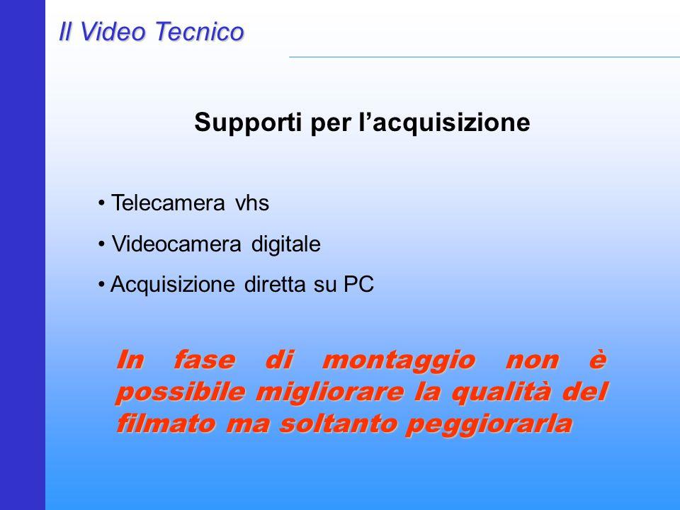 Il Video Tecnico In fase di montaggio non è possibile migliorare la qualità del filmato ma soltanto peggiorarla Supporti per l'acquisizione Telecamera vhs Videocamera digitale Acquisizione diretta su PC