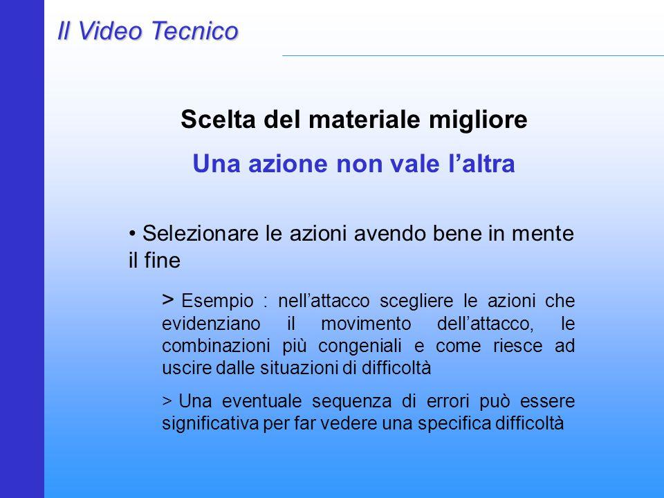 Il Video Tecnico Scelta del materiale migliore Selezionare le azioni avendo bene in mente il fine > Esempio : nell'attacco scegliere le azioni che evi