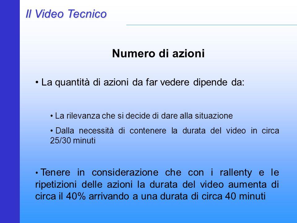 Il Video Tecnico Numero di azioni La quantità di azioni da far vedere dipende da: La rilevanza che si decide di dare alla situazione Dalla necessità d