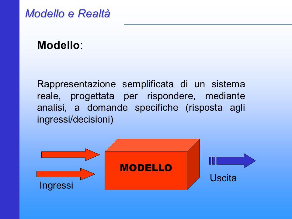 Modello e Realtà Modello: Rappresentazione semplificata di un sistema reale, progettata per rispondere, mediante analisi, a domande specifiche (risposta agli ingressi/decisioni) MODELLO Ingressi Uscita