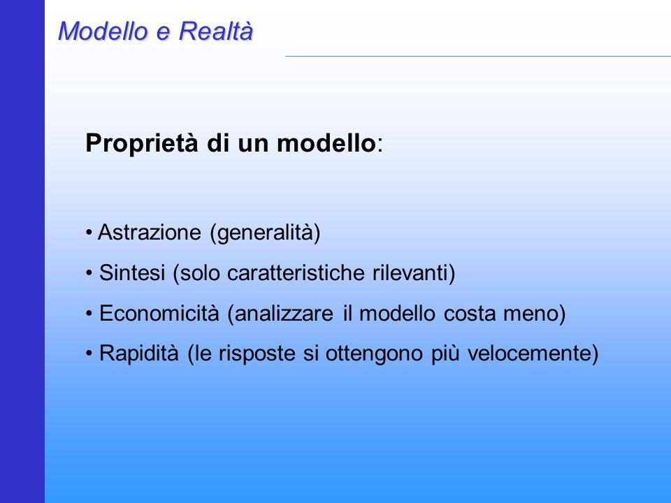 Modello e Realtà Proprietà di un modello: Astrazione (generalità) Sintesi (solo caratteristiche rilevanti) Economicità (analizzare il modello costa meno) Rapidità (le risposte si ottengono più velocemente)