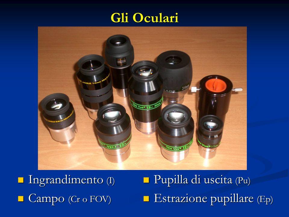 Gli Oculari Ingrandimento (I) Ingrandimento (I) Campo (Cr o FOV) Campo (Cr o FOV) Pupilla di uscita (Pu) Pupilla di uscita (Pu) Estrazione pupillare (Ep) Estrazione pupillare (Ep)