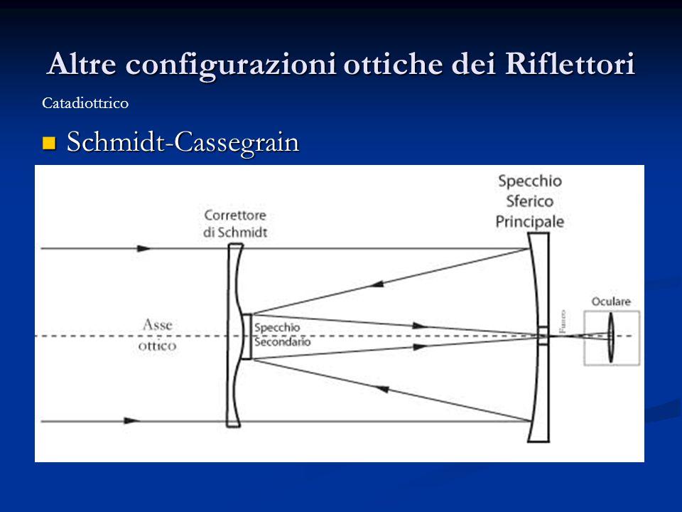 Altre configurazioni ottiche dei Riflettori Schmidt-Cassegrain Schmidt-Cassegrain Catadiottrico