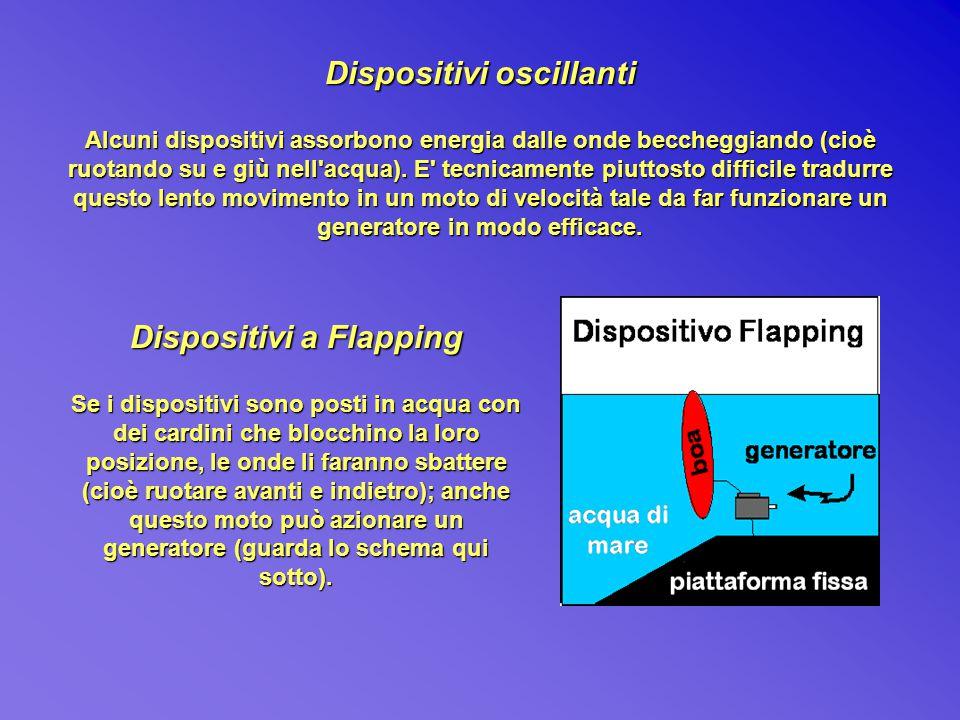 Dispositivi a Flapping Se i dispositivi sono posti in acqua con dei cardini che blocchino la loro posizione, le onde li faranno sbattere (cioè ruotare