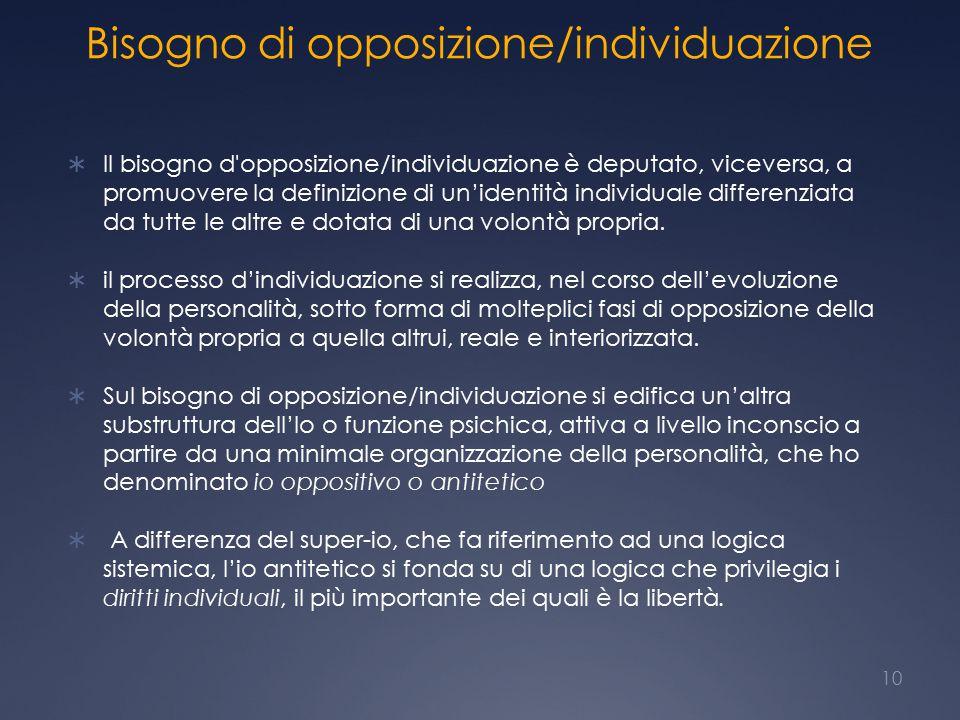 Bisogno di opposizione/individuazione  Il bisogno d opposizione/individuazione è deputato, viceversa, a promuovere la definizione di un'identità individuale differenziata da tutte le altre e dotata di una volontà propria.