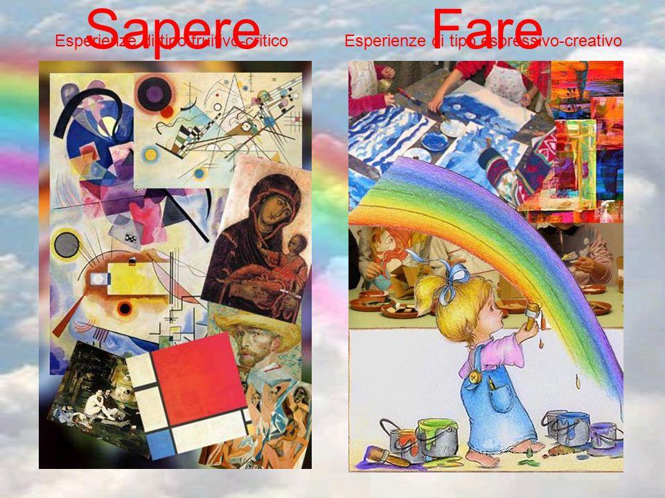 Esperienze di tipo fruitivo-critico Esperienze di tipo espressivo-creativo SapereFare