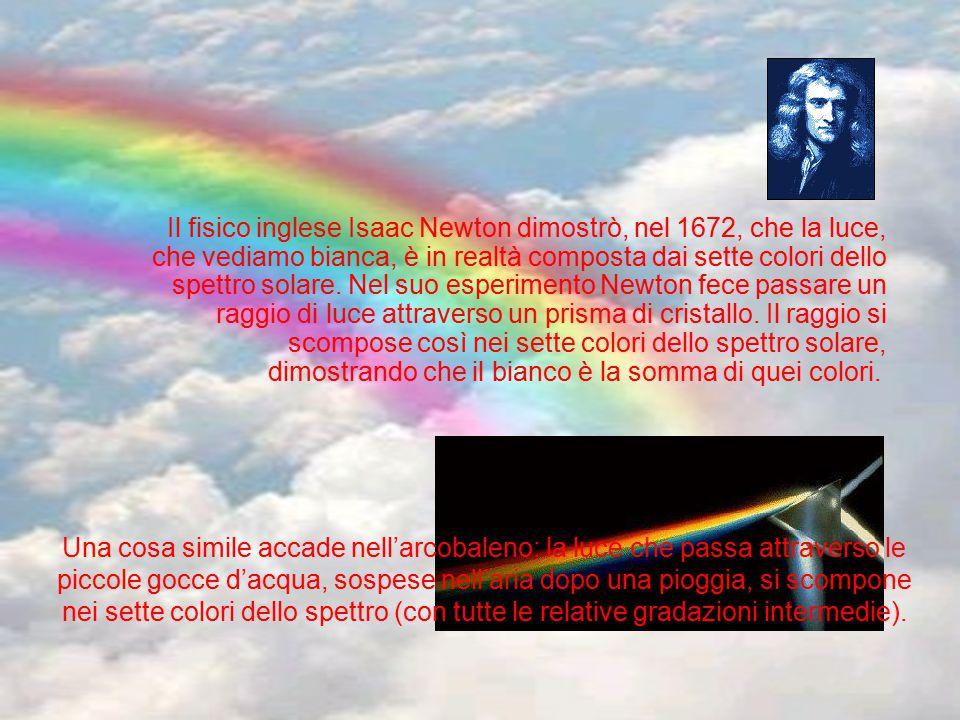 Il fisico inglese Isaac Newton dimostrò, nel 1672, che la luce, che vediamo bianca, è in realtà composta dai sette colori dello spettro solare. Nel su