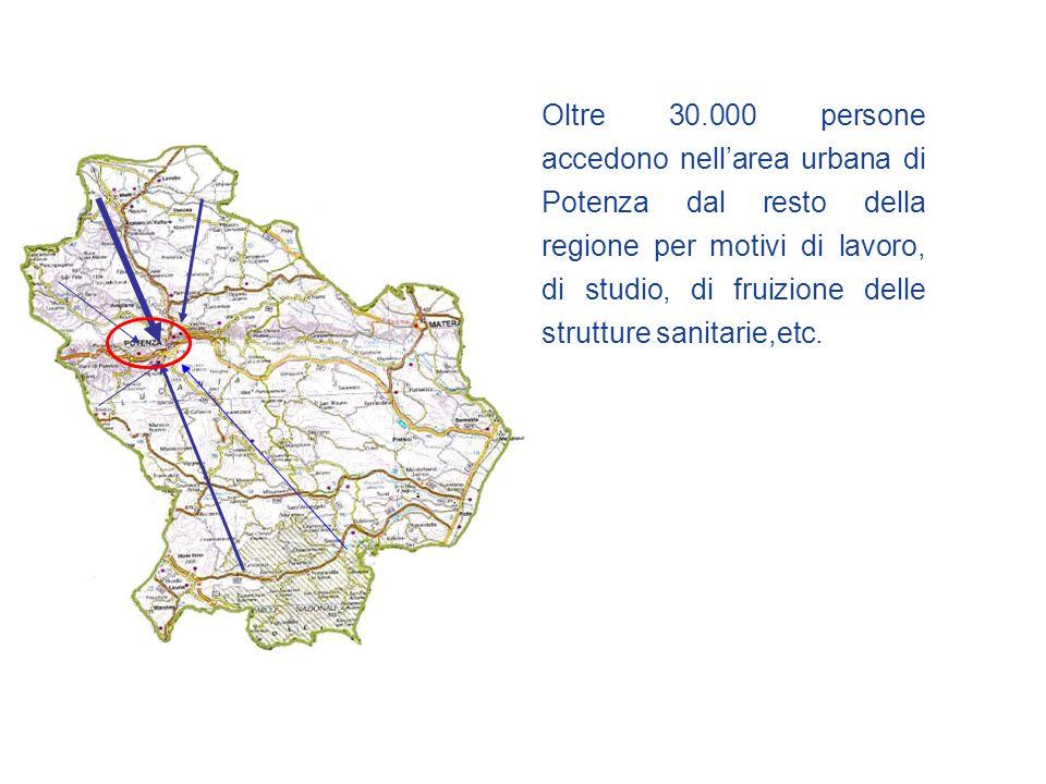 Oltre 30.000 persone accedono nell'area urbana di Potenza dal resto della regione per motivi di lavoro, di studio, di fruizione delle strutture sanitarie,etc.