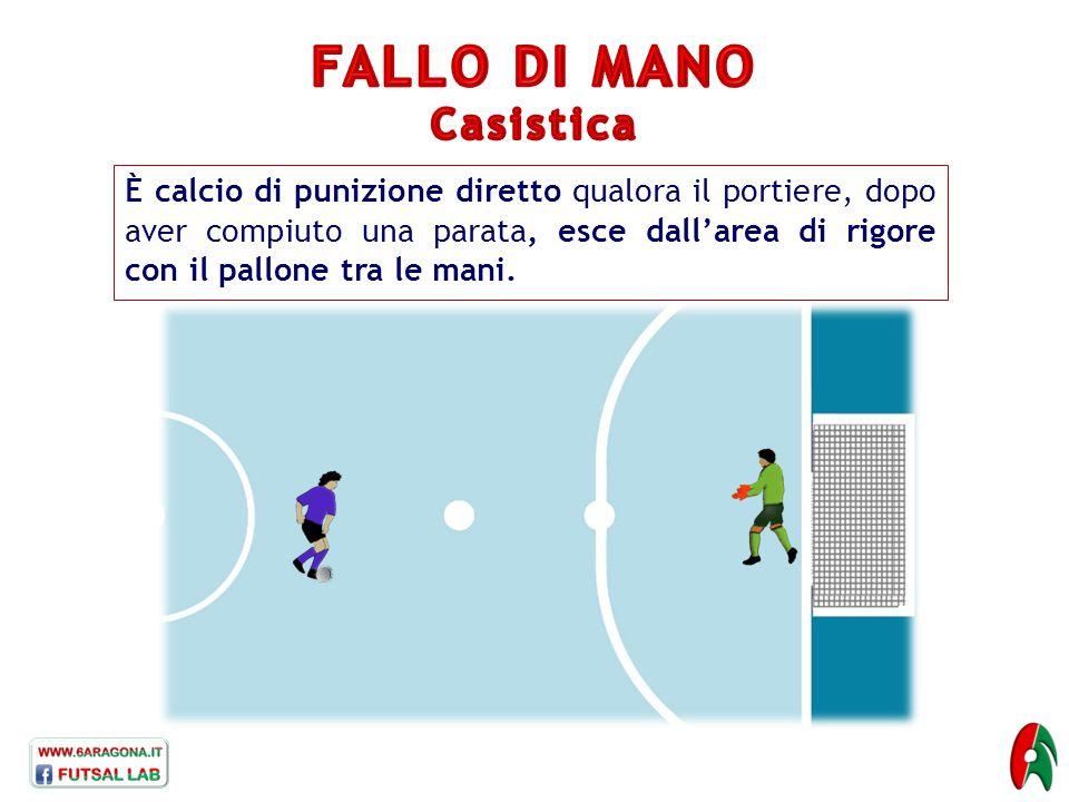 È calcio di punizione diretto qualora il portiere, dopo aver compiuto una parata, esce dall'area di rigore con il pallone tra le mani.
