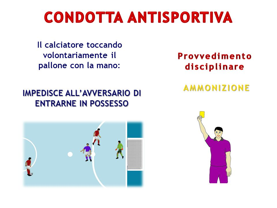 Il calciatore toccando volontariamente il pallone con la mano: IMPEDISCE ALL'AVVERSARIO DI ENTRARNE IN POSSESSO AMMONIZIONE