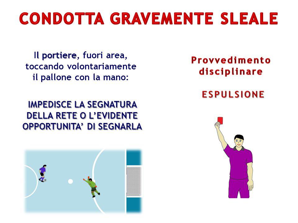 l portiere Il portiere, fuori area, toccando volontariamente il pallone con la mano: IMPEDISCE LA SEGNATURA DELLA RETE O L'EVIDENTE OPPORTUNITA' DI SEGNARLA
