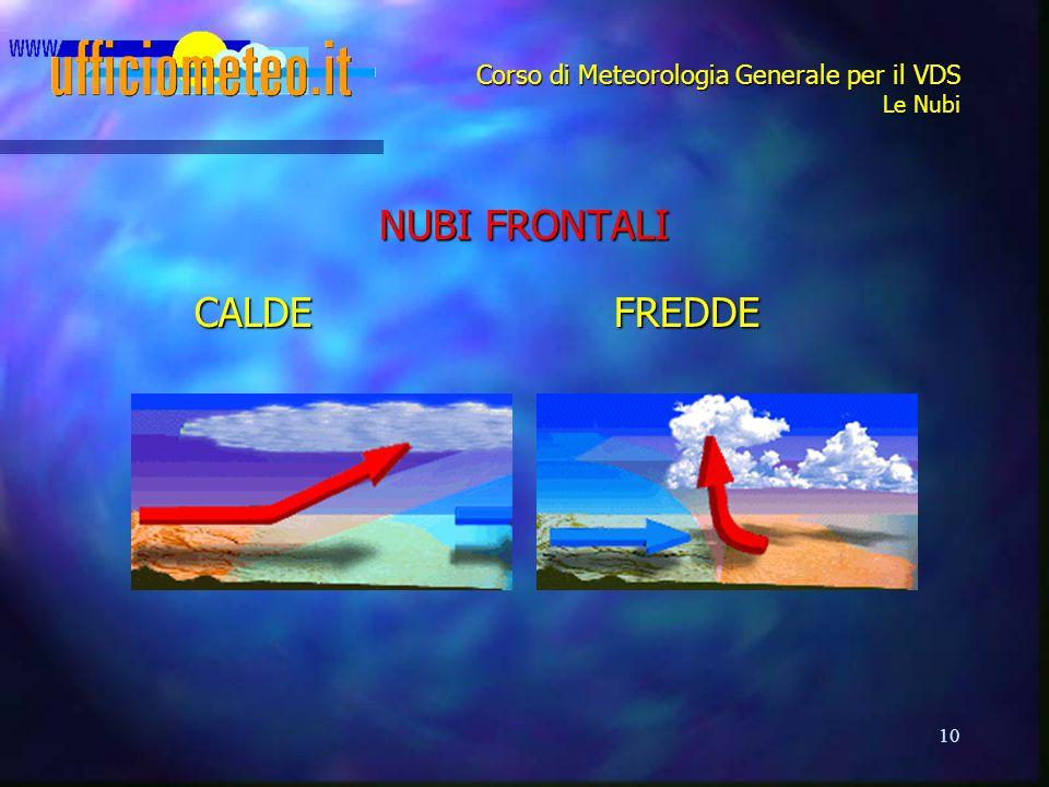 10 Corso di Meteorologia Generale per il VDS Le Nubi NUBI FRONTALI CALDEFREDDE