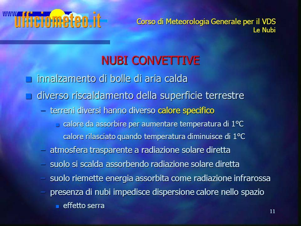 11 Corso di Meteorologia Generale per il VDS Le Nubi NUBI CONVETTIVE n innalzamento di bolle di aria calda n diverso riscaldamento della superficie te