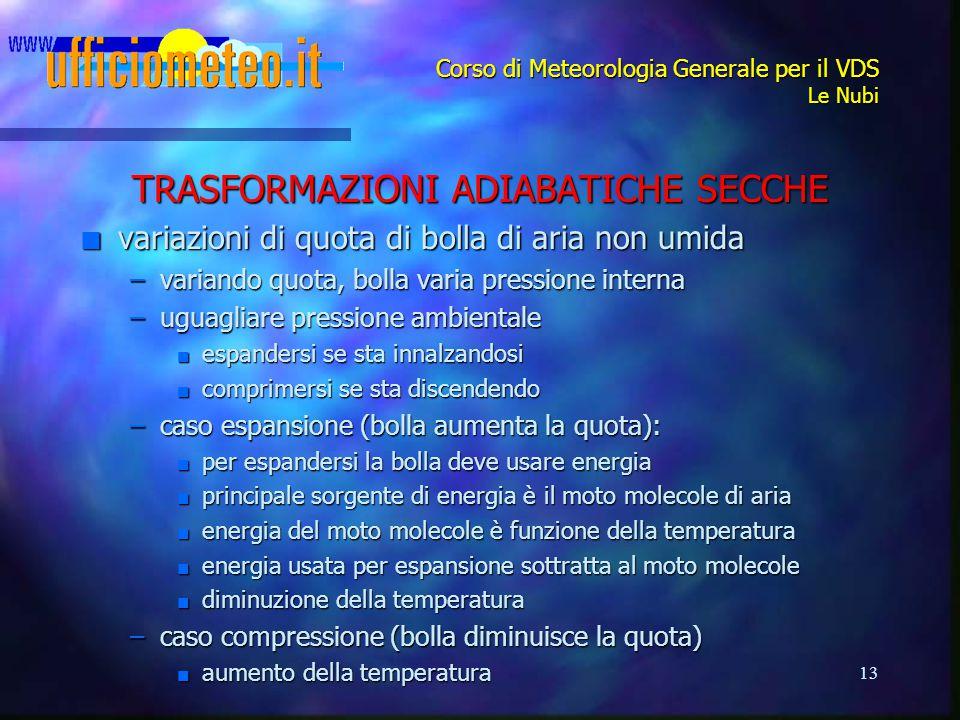 13 Corso di Meteorologia Generale per il VDS Le Nubi TRASFORMAZIONI ADIABATICHE SECCHE n variazioni di quota di bolla di aria non umida –variando quot