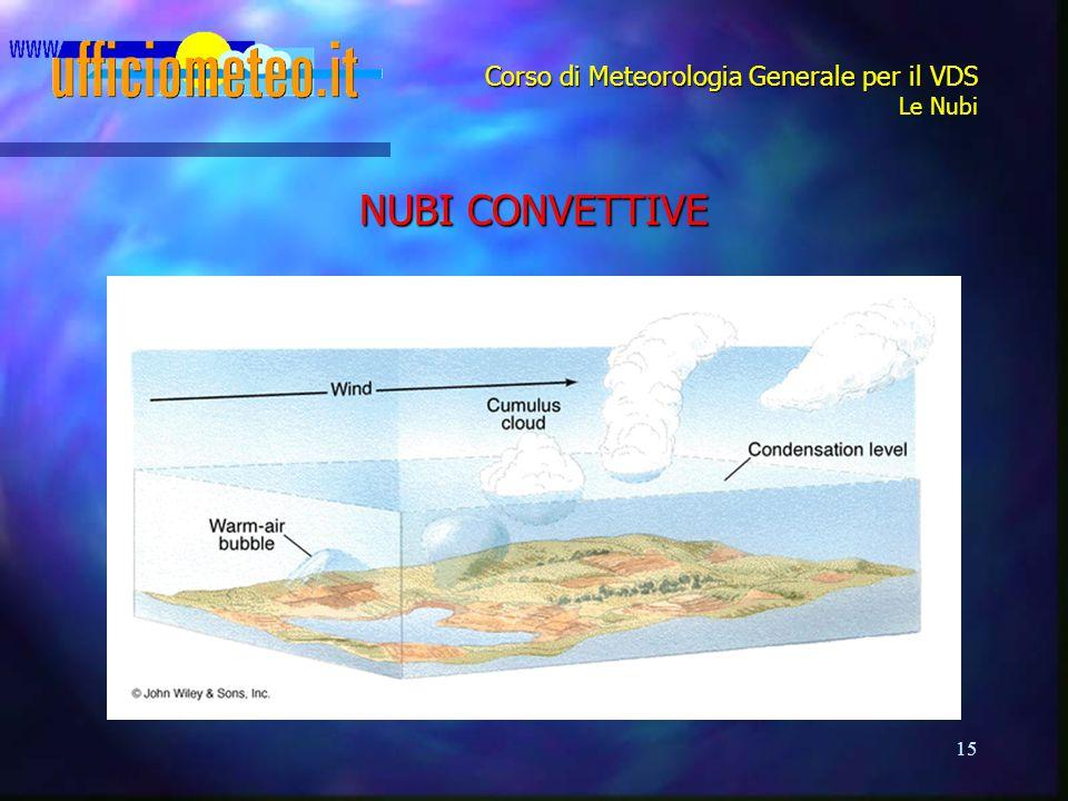 15 Corso di Meteorologia Generale per il VDS Le Nubi NUBI CONVETTIVE
