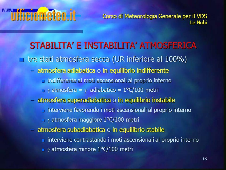 16 Corso di Meteorologia Generale per il VDS Le Nubi STABILITA' E INSTABILITA' ATMOSFERICA n tre stati atmosfera secca (UR inferiore al 100%) –atmosfe