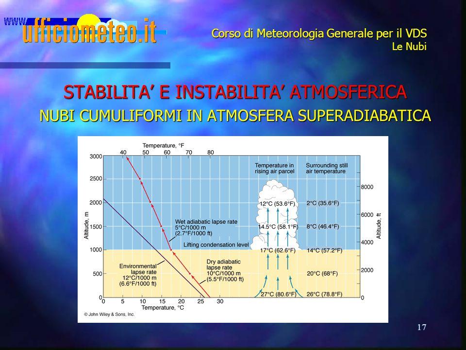 17 Corso di Meteorologia Generale per il VDS Le Nubi STABILITA' E INSTABILITA' ATMOSFERICA NUBI CUMULIFORMI IN ATMOSFERA SUPERADIABATICA