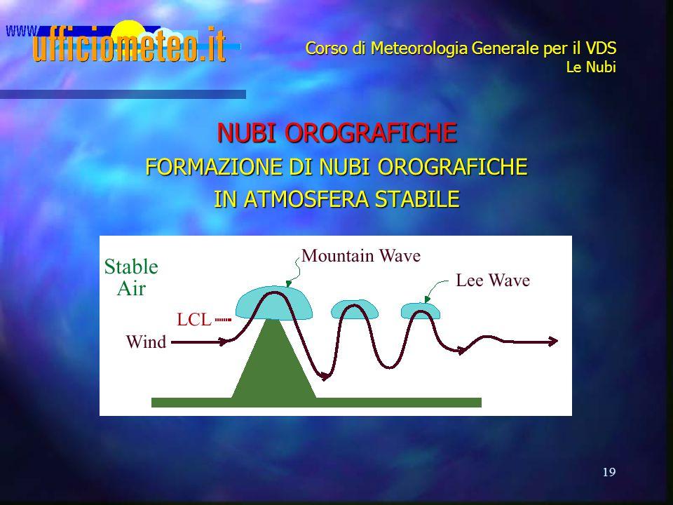 19 Corso di Meteorologia Generale per il VDS Le Nubi NUBI OROGRAFICHE FORMAZIONE DI NUBI OROGRAFICHE IN ATMOSFERA STABILE
