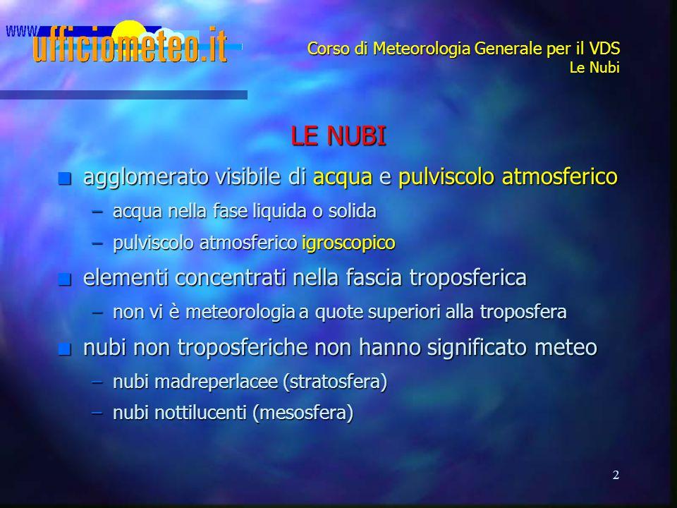 2 Corso di Meteorologia Generale per il VDS Le Nubi LE NUBI n agglomerato visibile di acqua e pulviscolo atmosferico –acqua nella fase liquida o solida –pulviscolo atmosferico igroscopico n elementi concentrati nella fascia troposferica –non vi è meteorologia a quote superiori alla troposfera n nubi non troposferiche non hanno significato meteo –nubi madreperlacee (stratosfera) –nubi nottilucenti (mesosfera)