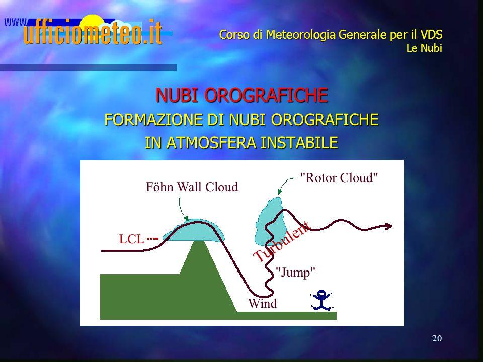 20 Corso di Meteorologia Generale per il VDS Le Nubi NUBI OROGRAFICHE FORMAZIONE DI NUBI OROGRAFICHE IN ATMOSFERA INSTABILE