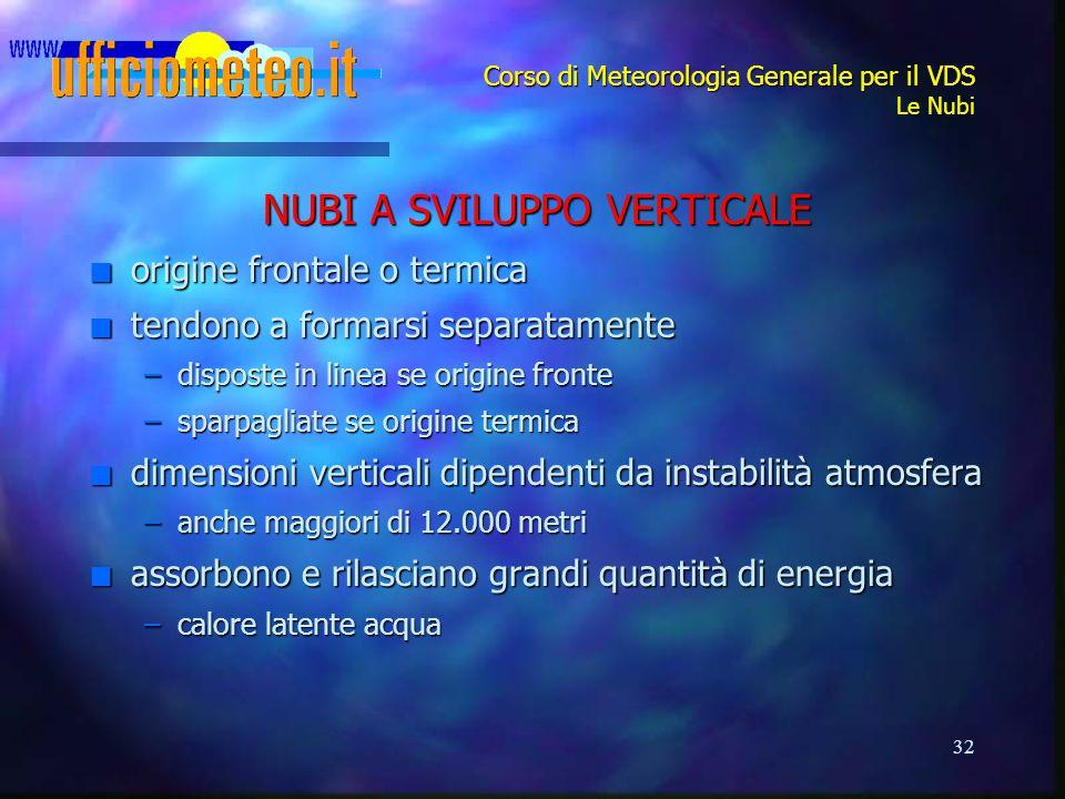 32 Corso di Meteorologia Generale per il VDS Le Nubi NUBI A SVILUPPO VERTICALE n origine frontale o termica n tendono a formarsi separatamente –dispos
