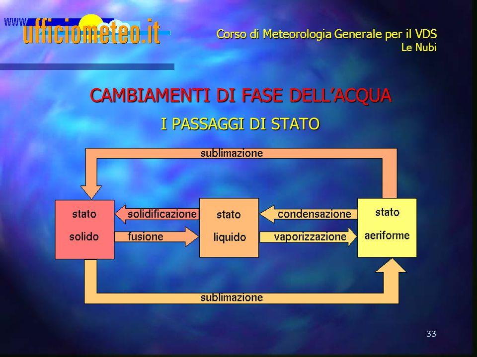 33 Corso di Meteorologia Generale per il VDS Le Nubi CAMBIAMENTI DI FASE DELL'ACQUA I PASSAGGI DI STATO