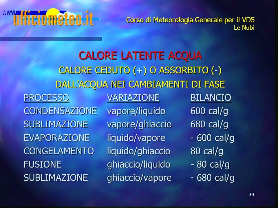 34 Corso di Meteorologia Generale per il VDS Le Nubi CALORE LATENTE ACQUA CALORE CEDUTO (+) O ASSORBITO (-) DALL'ACQUA NEI CAMBIAMENTI DI FASE PROCESSOVARIAZIONEBILANCIO CONDENSAZIONEvapore/liquido600 cal/g SUBLIMAZIONE vapore/ghiaccio680 cal/g EVAPORAZIONEliquido/vapore - 600 cal/g CONGELAMENTOliquido/ghiaccio80 cal/g FUSIONEghiaccio/liquido - 80 cal/g SUBLIMAZIONEghiaccio/vapore - 680 cal/g
