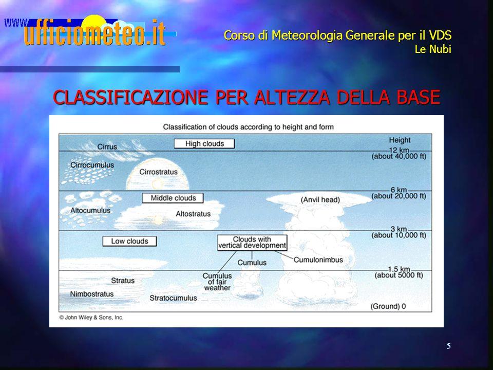 5 Corso di Meteorologia Generale per il VDS Le Nubi CLASSIFICAZIONE PER ALTEZZA DELLA BASE