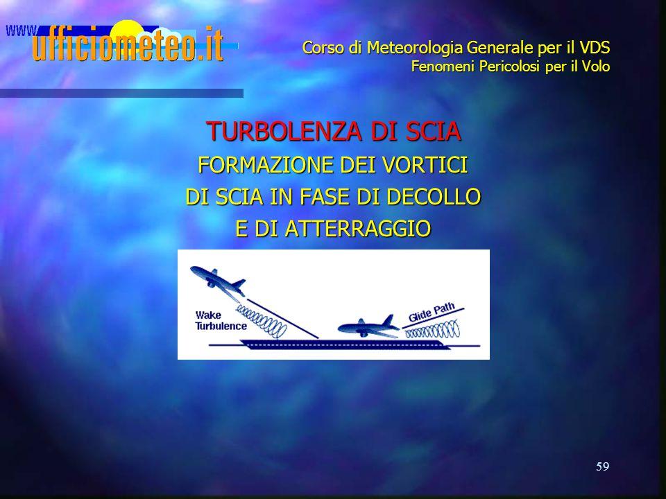 59 Corso di Meteorologia Generale per il VDS Fenomeni Pericolosi per il Volo TURBOLENZA DI SCIA FORMAZIONE DEI VORTICI DI SCIA IN FASE DI DECOLLO E DI