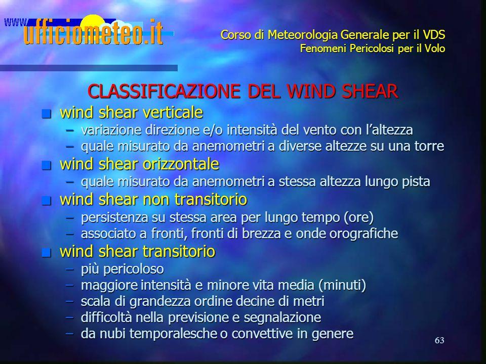 63 Corso di Meteorologia Generale per il VDS Fenomeni Pericolosi per il Volo CLASSIFICAZIONE DEL WIND SHEAR n wind shear verticale –variazione direzio