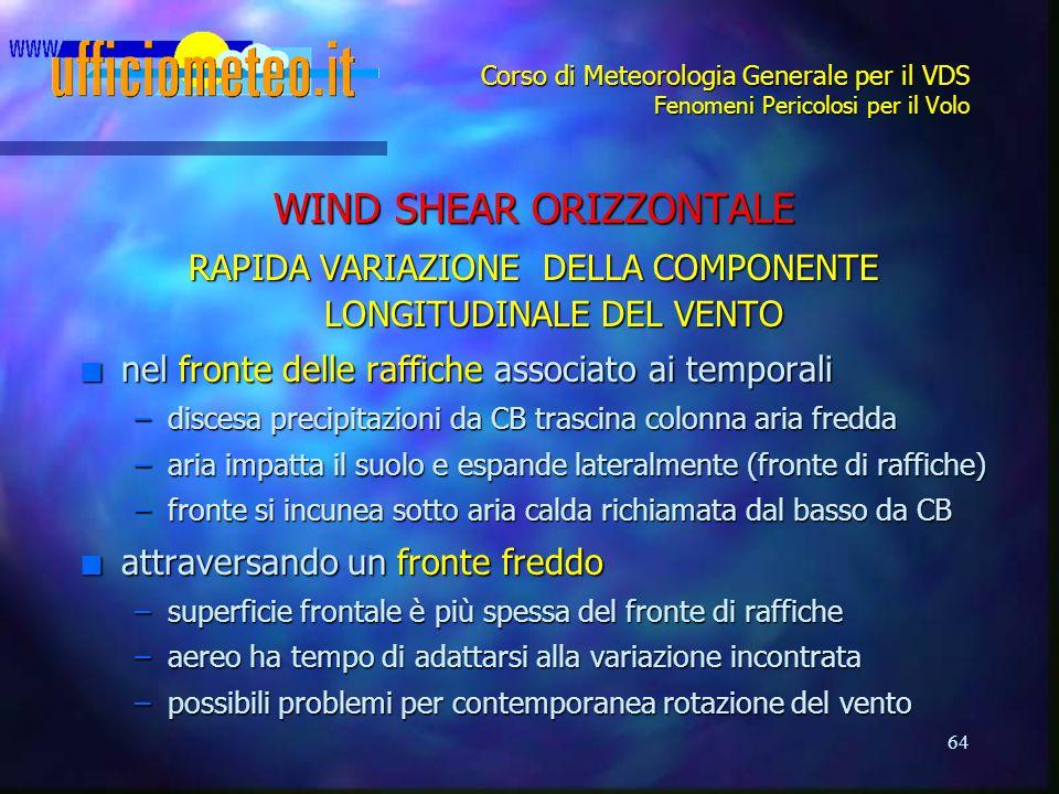 64 Corso di Meteorologia Generale per il VDS Fenomeni Pericolosi per il Volo WIND SHEAR ORIZZONTALE RAPIDA VARIAZIONE DELLA COMPONENTE LONGITUDINALE D