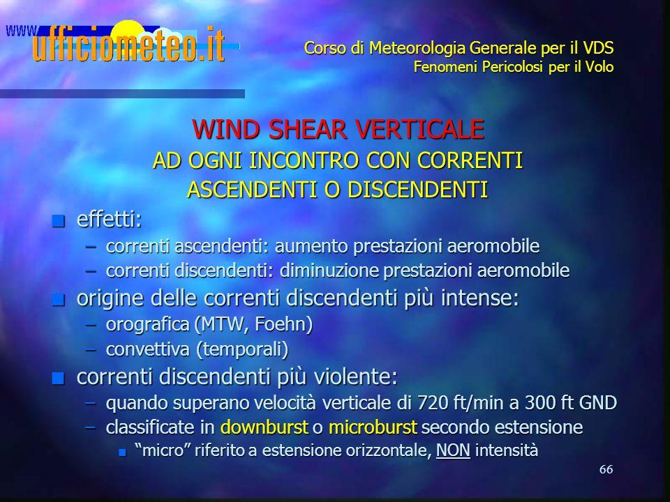 66 Corso di Meteorologia Generale per il VDS Fenomeni Pericolosi per il Volo WIND SHEAR VERTICALE AD OGNI INCONTRO CON CORRENTI ASCENDENTI O DISCENDEN