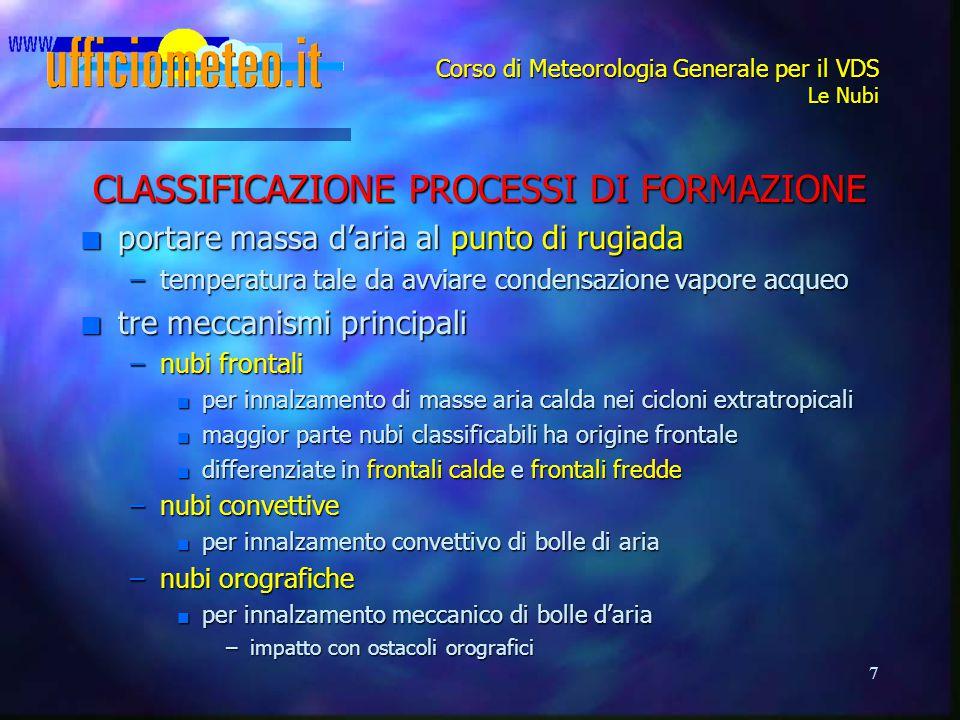 7 Corso di Meteorologia Generale per il VDS Le Nubi CLASSIFICAZIONE PROCESSI DI FORMAZIONE n portare massa d'aria al punto di rugiada –temperatura tal