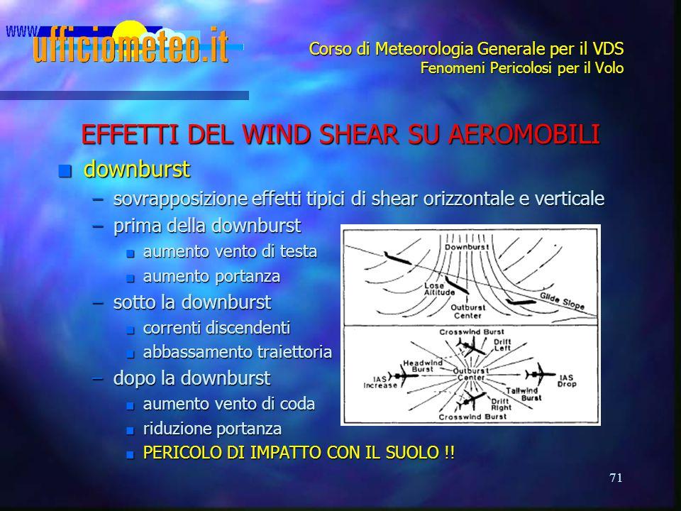 71 Corso di Meteorologia Generale per il VDS Fenomeni Pericolosi per il Volo EFFETTI DEL WIND SHEAR SU AEROMOBILI n downburst –sovrapposizione effetti