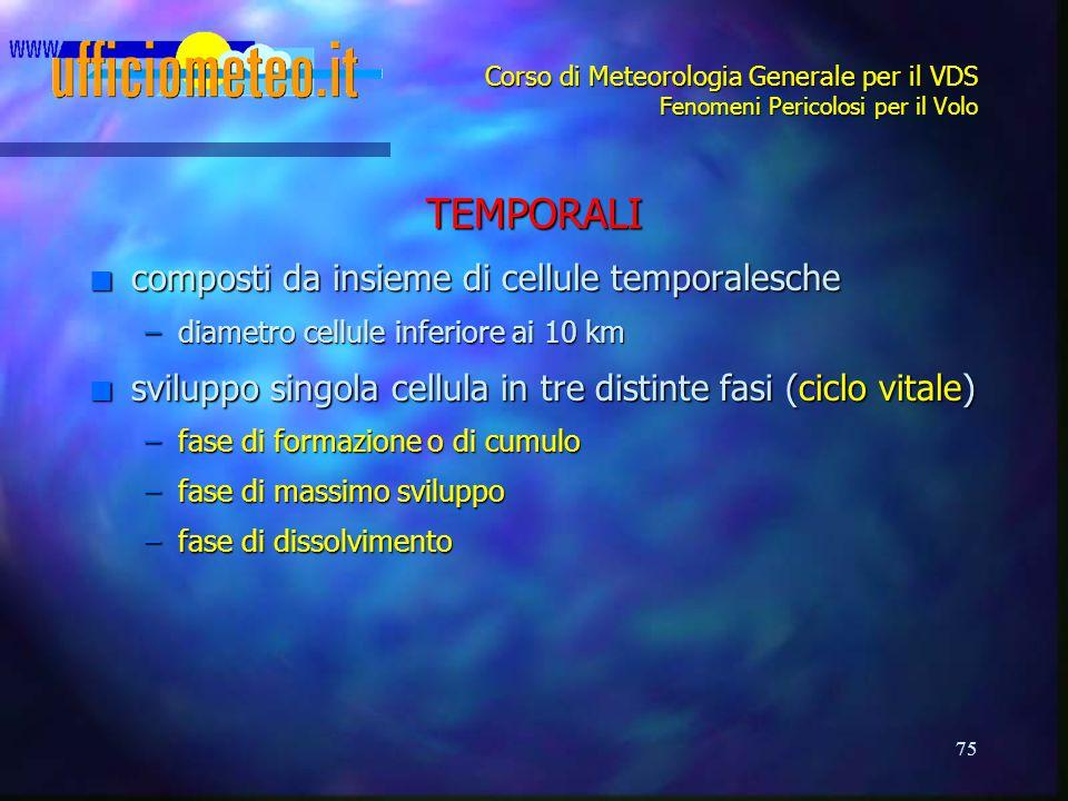 75 Corso di Meteorologia Generale per il VDS Fenomeni Pericolosi per il Volo TEMPORALI n composti da insieme di cellule temporalesche –diametro cellul