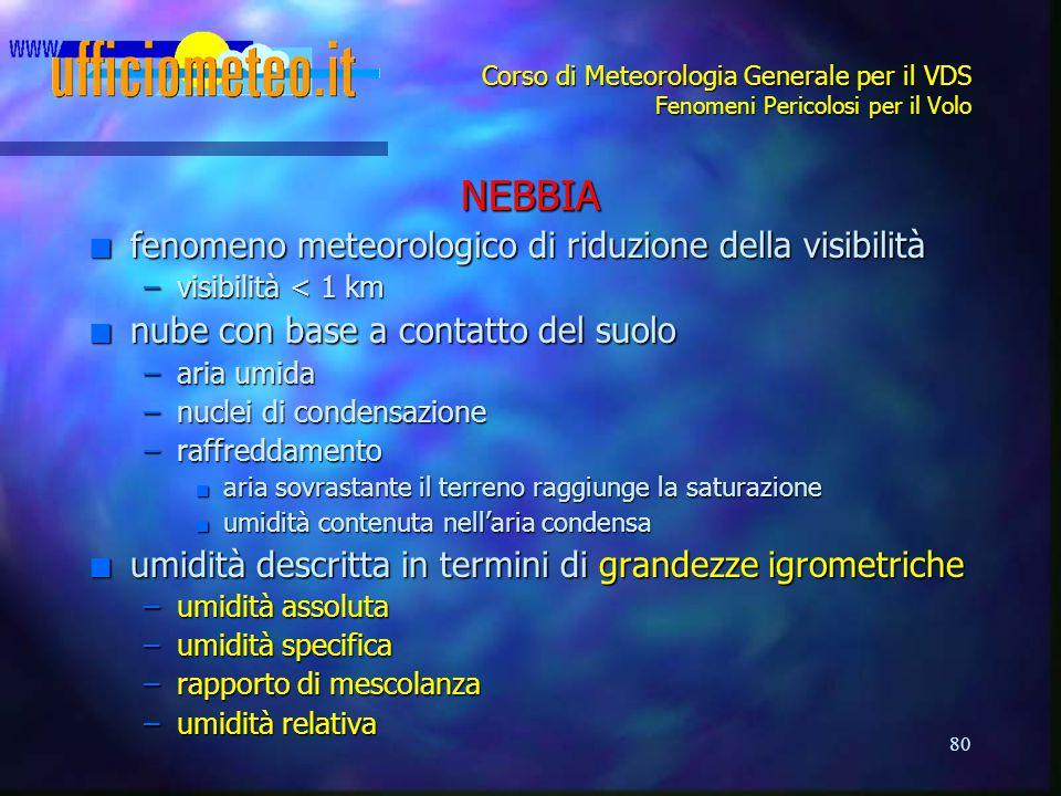 80 Corso di Meteorologia Generale per il VDS Fenomeni Pericolosi per il Volo NEBBIA n fenomeno meteorologico di riduzione della visibilità –visibilità < 1 km n nube con base a contatto del suolo –aria umida –nuclei di condensazione –raffreddamento n aria sovrastante il terreno raggiunge la saturazione n umidità contenuta nell'aria condensa n umidità descritta in termini di grandezze igrometriche –umidità assoluta –umidità specifica –rapporto di mescolanza –umidità relativa