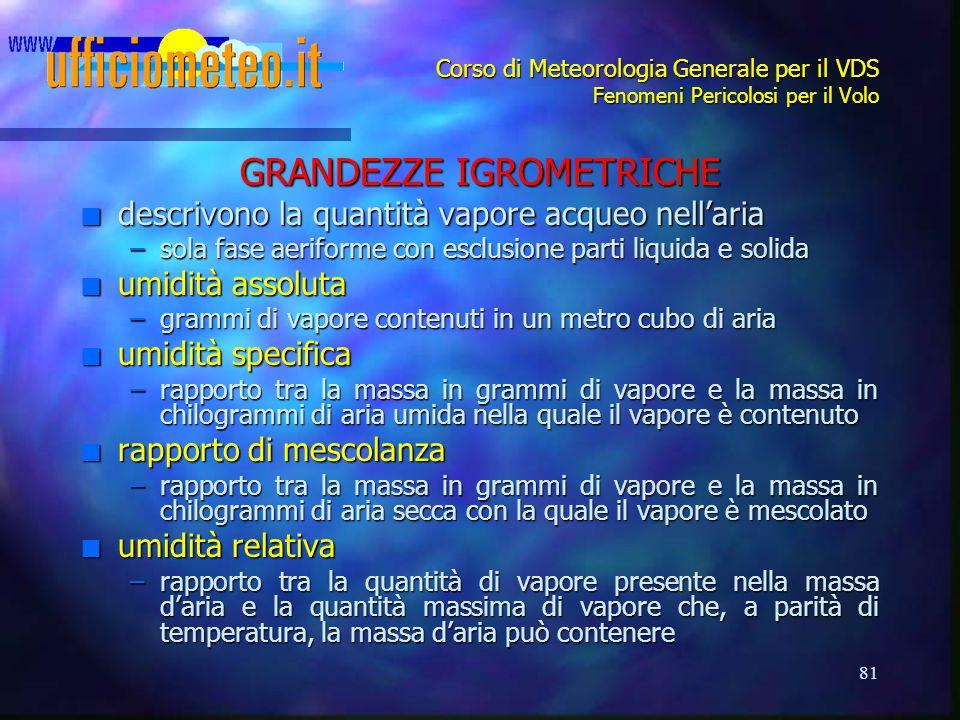 81 Corso di Meteorologia Generale per il VDS Fenomeni Pericolosi per il Volo GRANDEZZE IGROMETRICHE n descrivono la quantità vapore acqueo nell'aria –