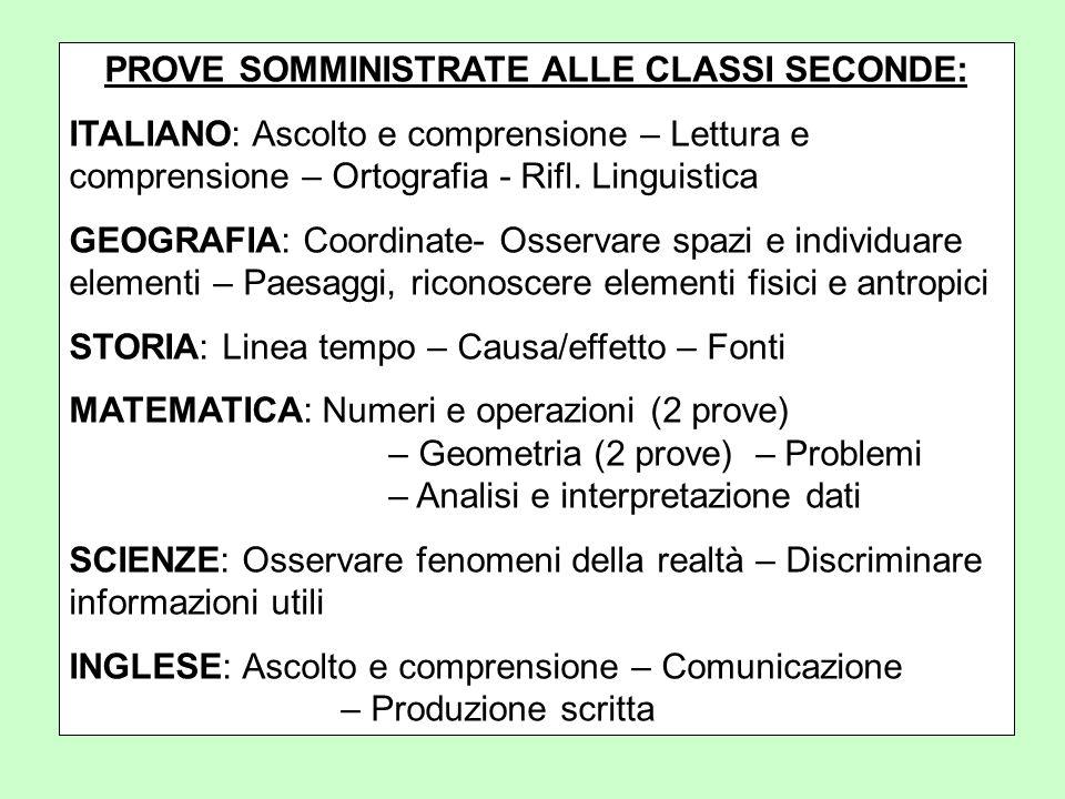 PROVE SOMMINISTRATE ALLE CLASSI SECONDE: ITALIANO: Ascolto e comprensione – Lettura e comprensione – Ortografia - Rifl. Linguistica GEOGRAFIA: Coordin