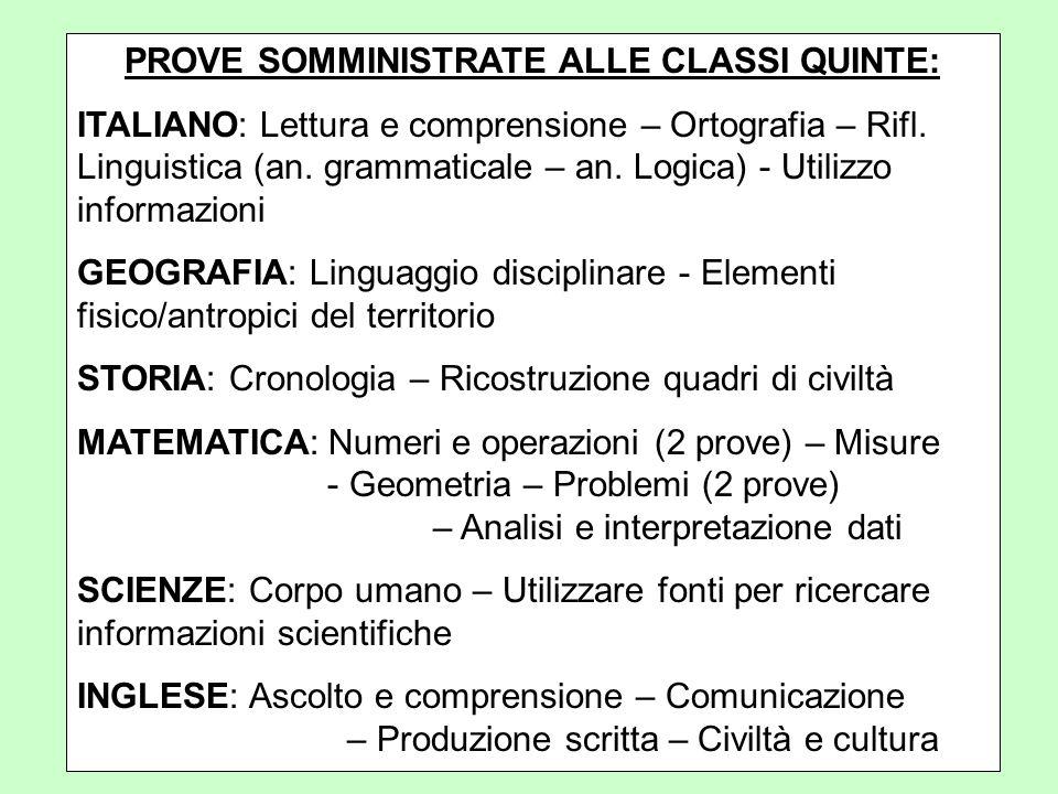 PROVE SOMMINISTRATE ALLE CLASSI QUINTE: ITALIANO: Lettura e comprensione – Ortografia – Rifl. Linguistica (an. grammaticale – an. Logica) - Utilizzo i