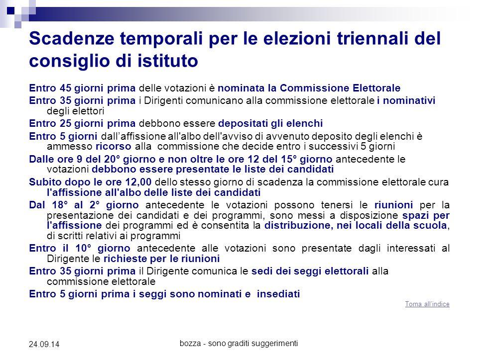 bozza - sono graditi suggerimenti 24.09.14 Scadenze temporali per le elezioni triennali del consiglio di istituto Entro 45 giorni prima delle votazion