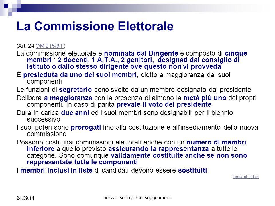 bozza - sono graditi suggerimenti 24.09.14 La Commissione Elettorale (Art. 24 OM 215/91 )OM 215/91 La commissione elettorale è nominata dal Dirigente