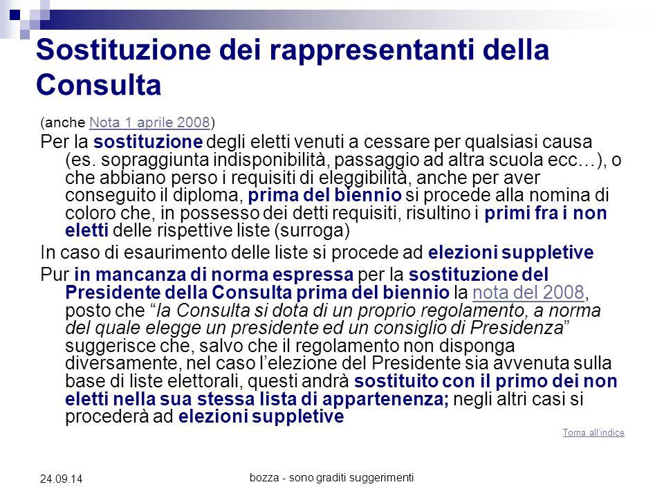 bozza - sono graditi suggerimenti 24.09.14 Sostituzione dei rappresentanti della Consulta (anche Nota 1 aprile 2008)Nota 1 aprile 2008 Per la sostituz