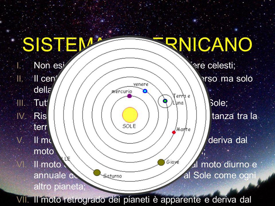 SISTEMA COPERNICANO I. Non esiste un unico centro di tutte le sfere celesti; II. Il centro della terra nn è il centro dell'universo ma solo della grav